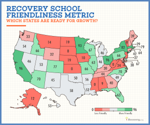 recovery school friendliness metric